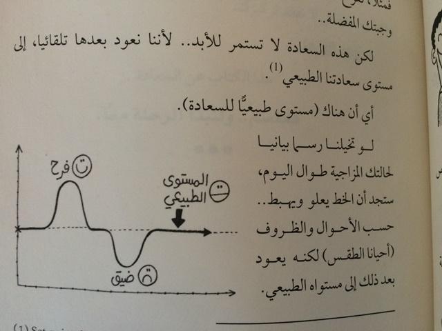 مقدمة كتاب أن تكون نفسك دليلك العلمي للسعادة والنجاح